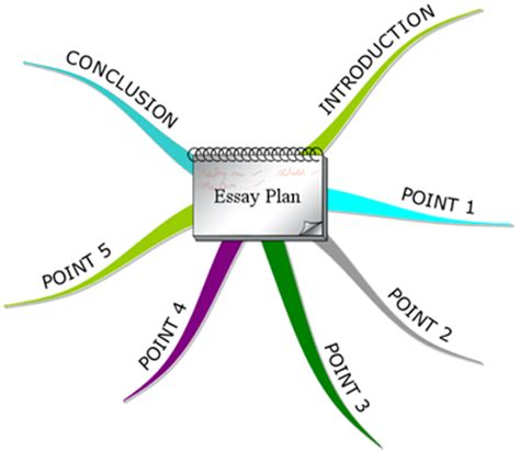 How to write out time in an essay